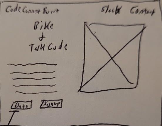 Camera shot of paper drawing of idea