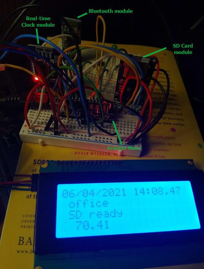 T-zone Temperature Tracker