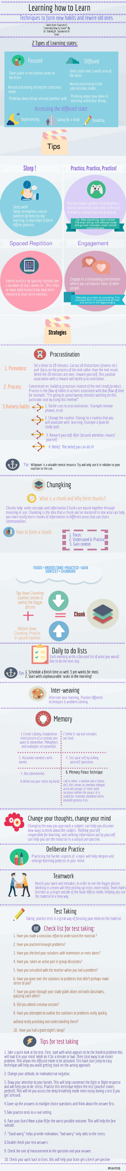 Learning how to learn infographic