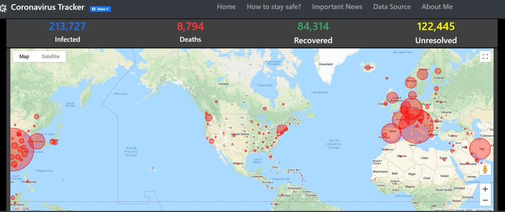 Cover image for  Made CoronaVirus Tracker App using Angular on weekend