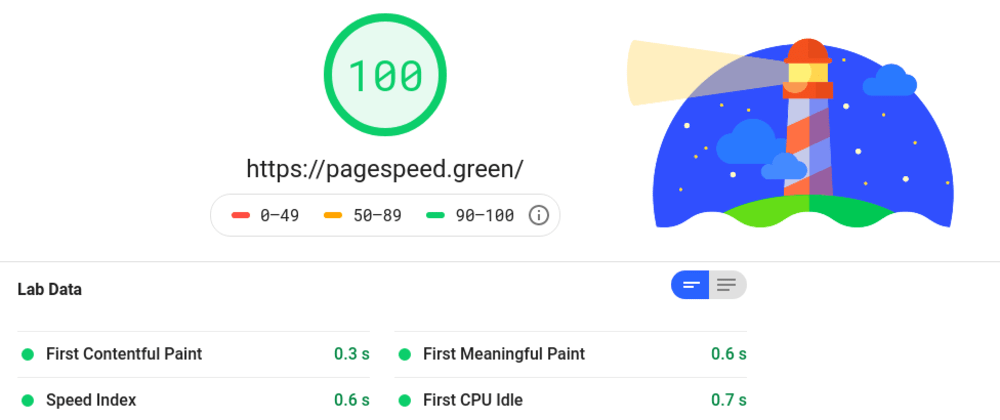 Cover image for PageSpeed Driven Development