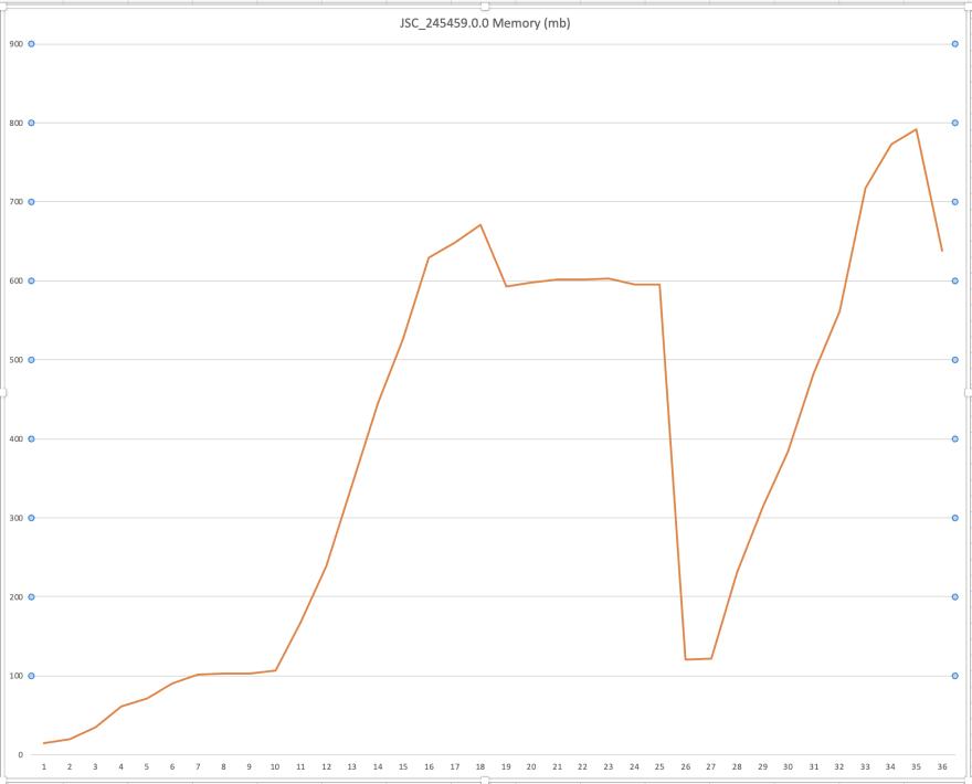 New JSC (v245459.0.0)