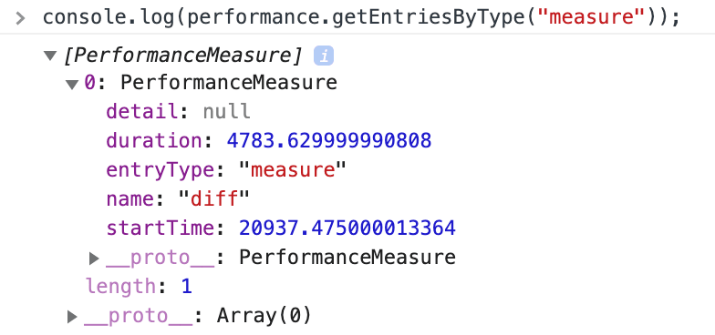 How the measure looks like in the Chrome console