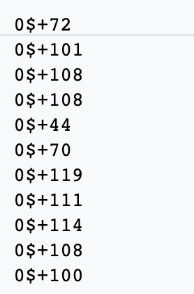 $ Esoteric Language Example