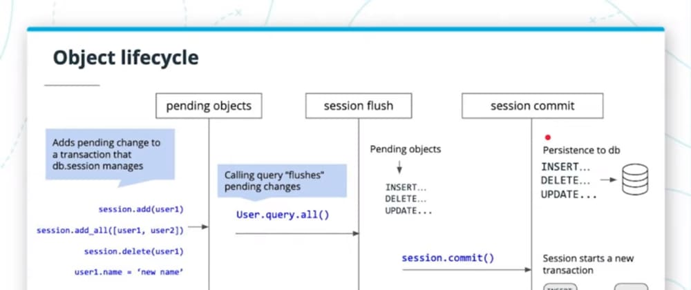 Cover image for SQLAlchemy Object Lifecycle
