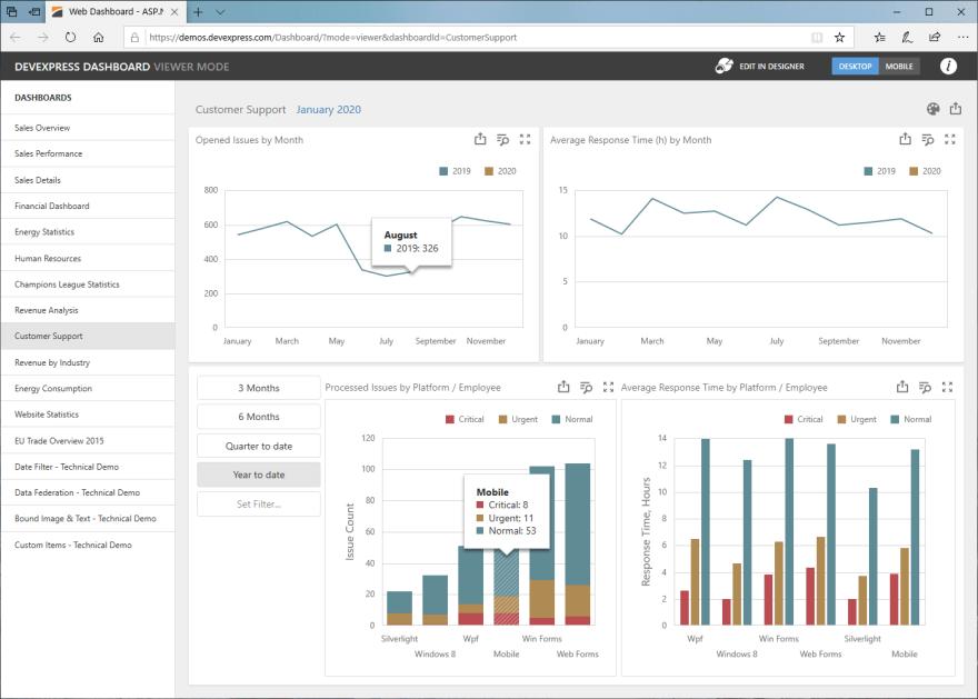 devexpress-web-dashboard