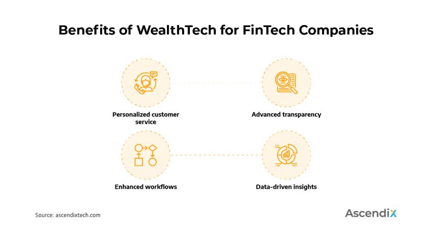 Benefits of WealthTech for FinTech Companies