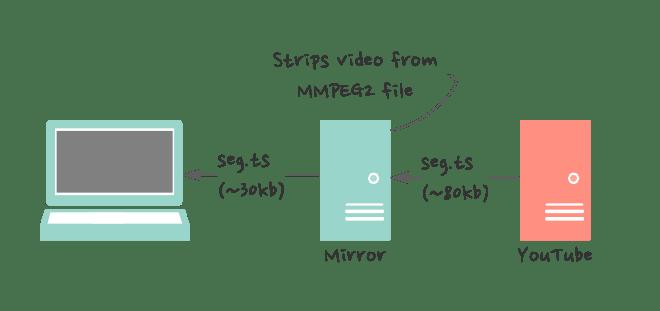 simple-architecture-diagram