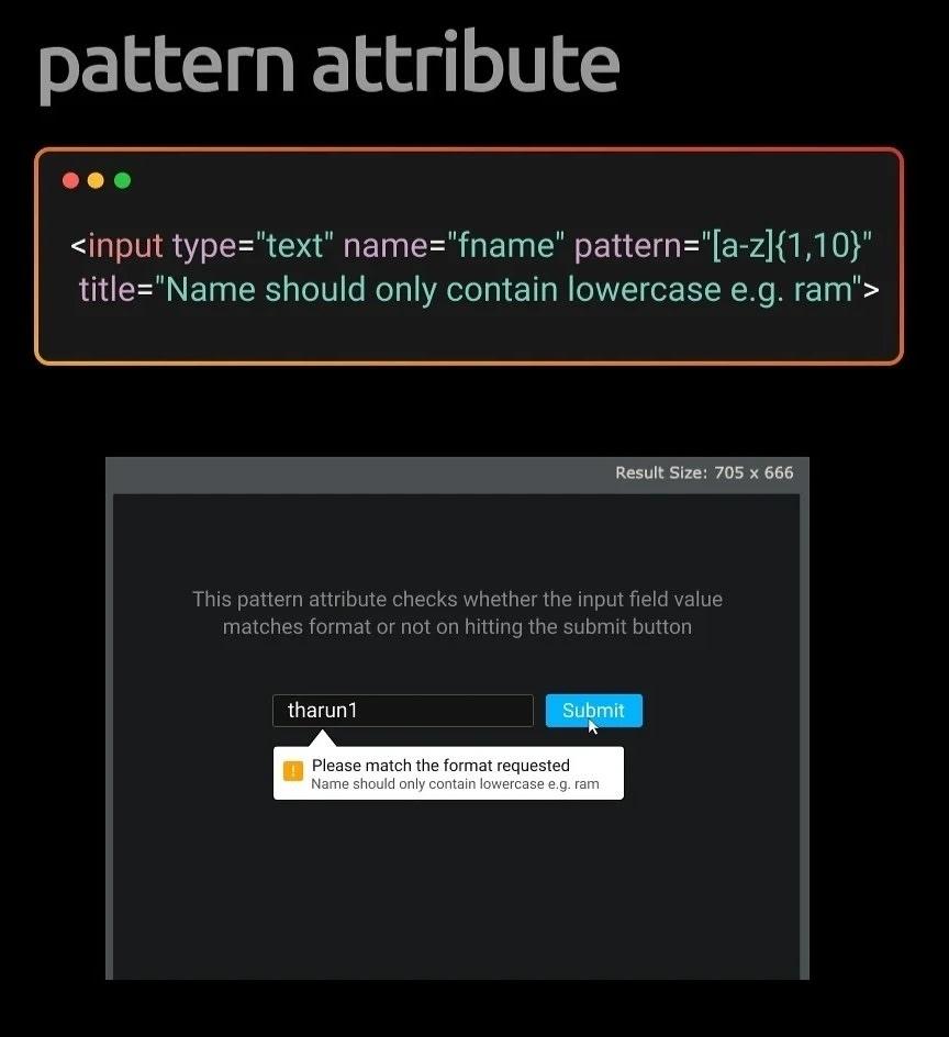 Pattern attribute