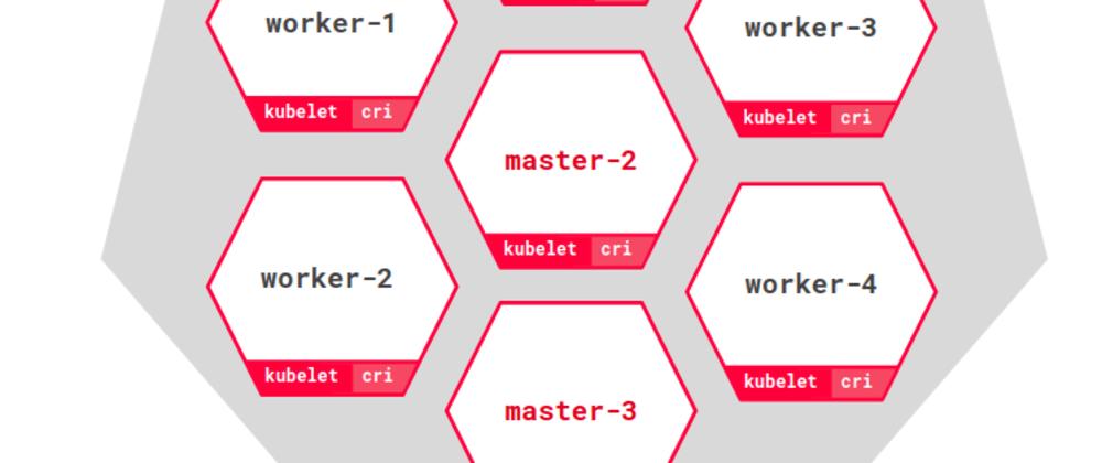 Cover image for Configurando um Cluster Kubernetes em Alta Disponibilidade (1/5)