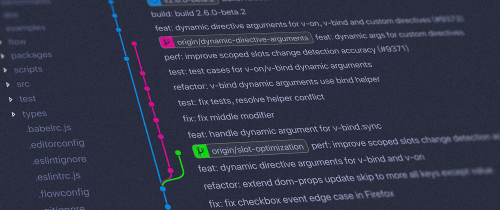 Cover image for Simple Git workflow for beginners
