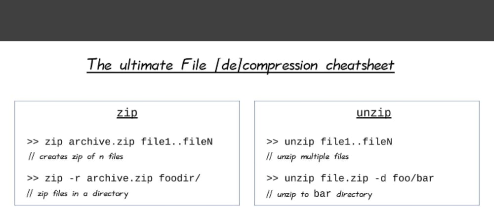 Cover image for Linux File compression/decompression tools with usages