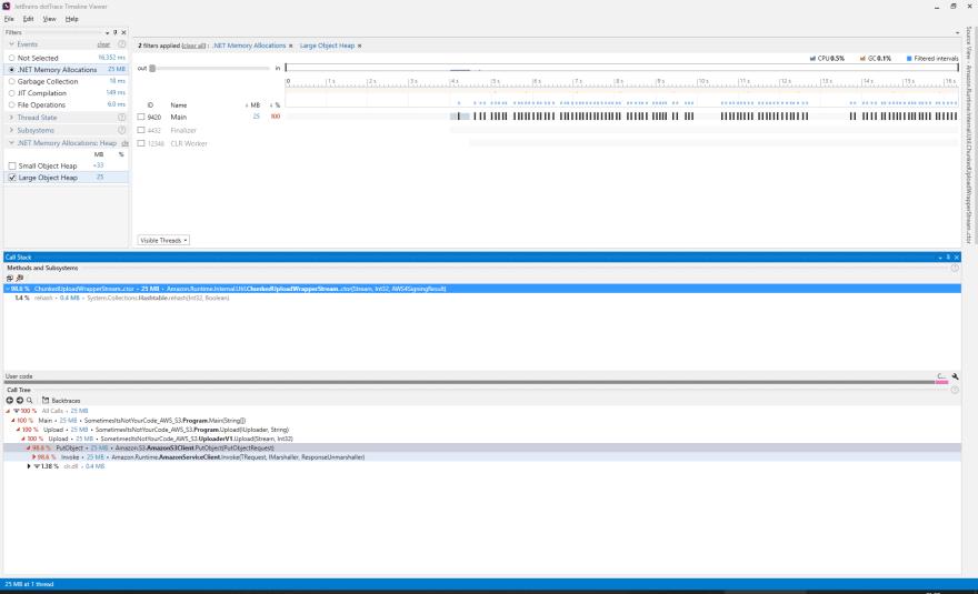 AWS S3  NET Client High Memory Usage - DEV Community