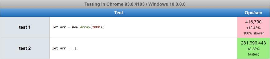 array init - performance