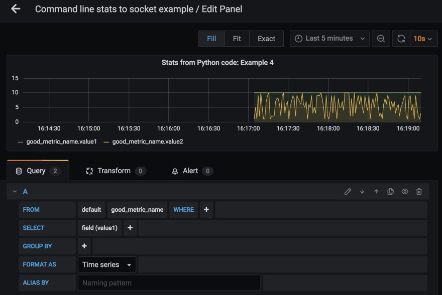 Example 4 Grafana dashboard config and results