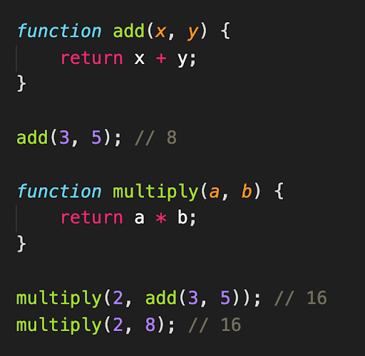 A pure function call being replaced by its output as an example of referential transparency