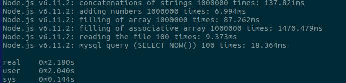 Node.js testing