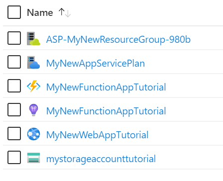 Completed Resource Group