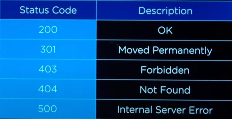 Status codes http