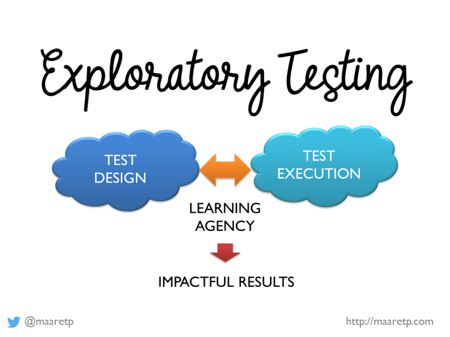 Defining Exploratory Testing - inseparable design and execution for learning