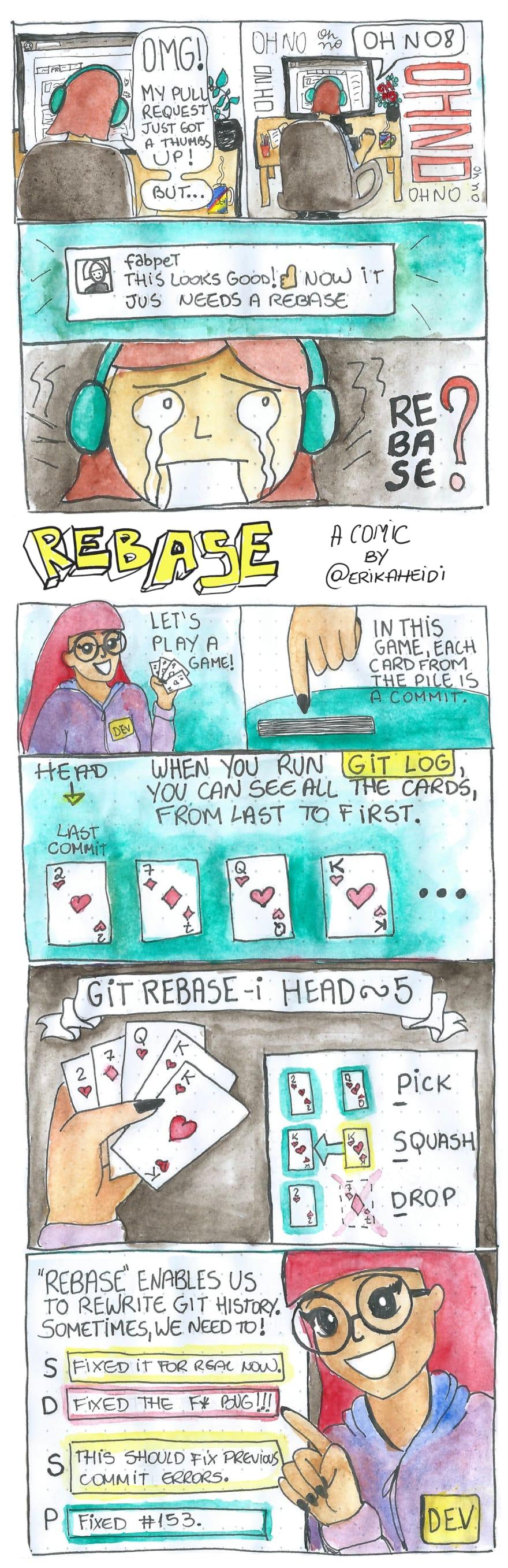 Git Rebase Comic
