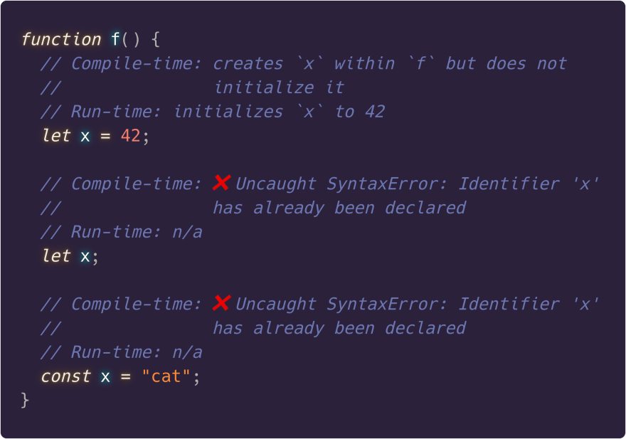 Re-declarations with let throw early errors