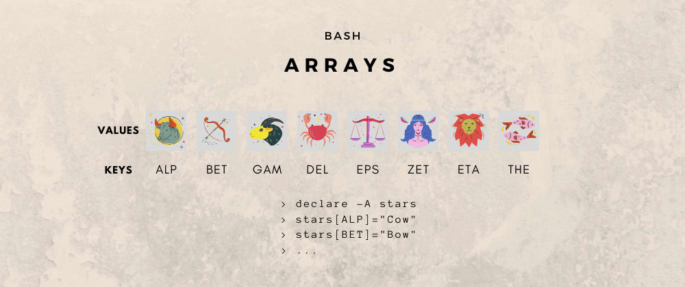 Cover image for Bash: All you need to know to work with bash arrays
