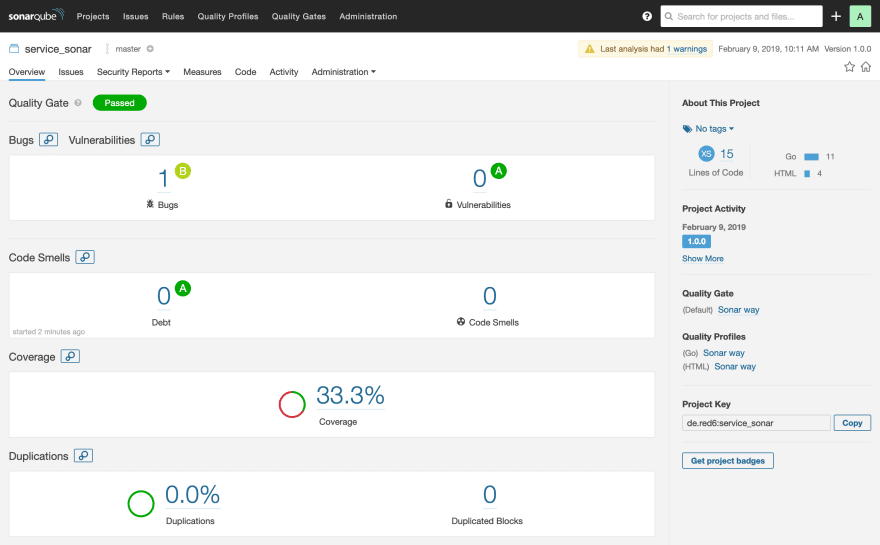 Overview of SonarQube results