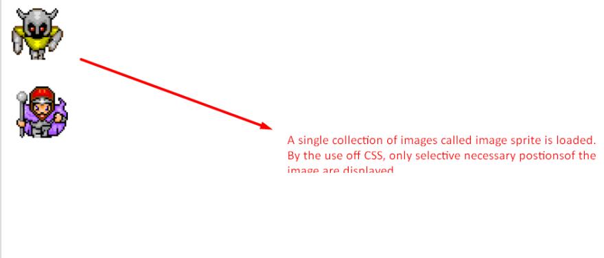 Rise Of Image Sprites