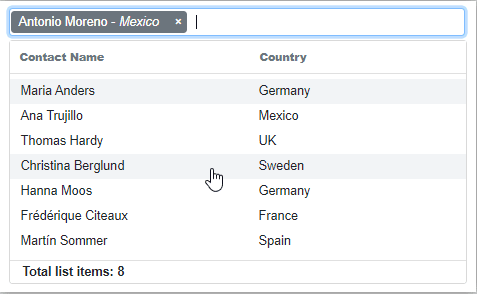 Footer Template in Blazor MultiSelect Dropdown