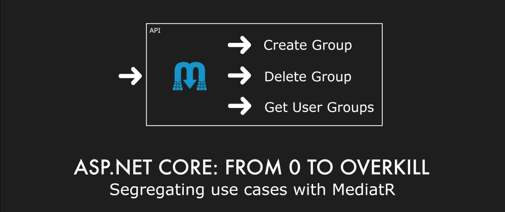 Cover image for E034 - Segregating use cases with MediatR - ASPF02O