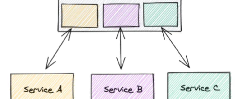 Cover image for Module federation, ¿el futuro del micro frontend?