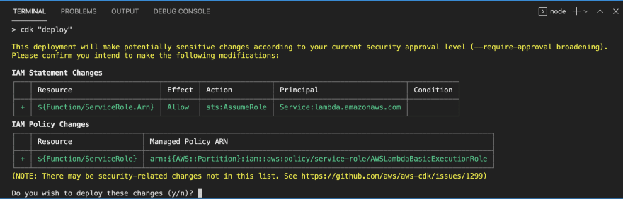 IAM changes after deploying stack with Lambda function
