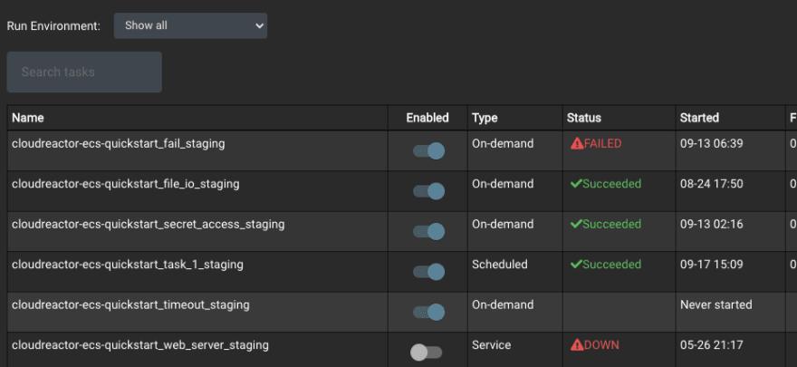 CloudReactor dashboard screenshot showing all tasks