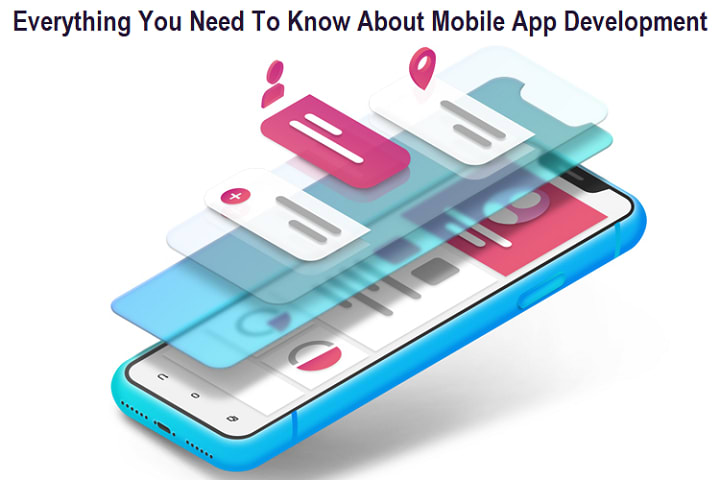 Everything You Need To Know About Mobile App Development