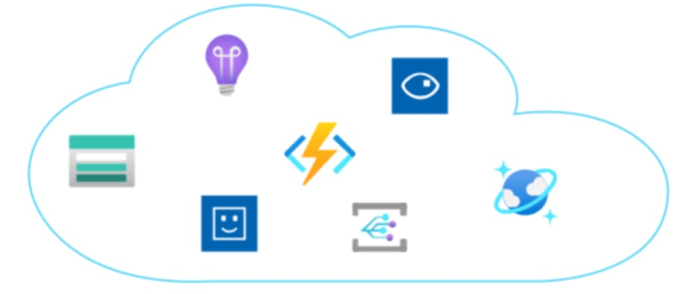 Cover image for Serverless Event Driven Speeding Infraction Management System using Azure Event Grid, Functions and Cognitive Services