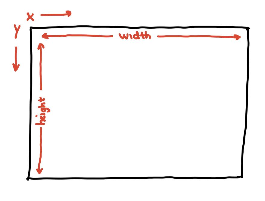 SVG Rectangle Sketch