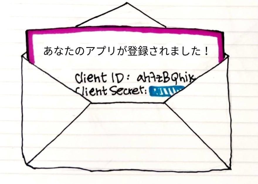 アプリケーションの保存後すぐに clientID と clientSecret が送信されます。
