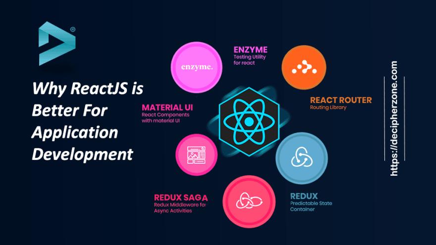 Why ReactJS is Better for Web Development?