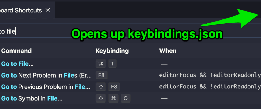 Cover image for Customised (and effective) Visual Studio Code keyboard shortcuts for Mac and Windows