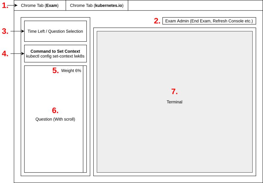 CKA Exam Environment UI
