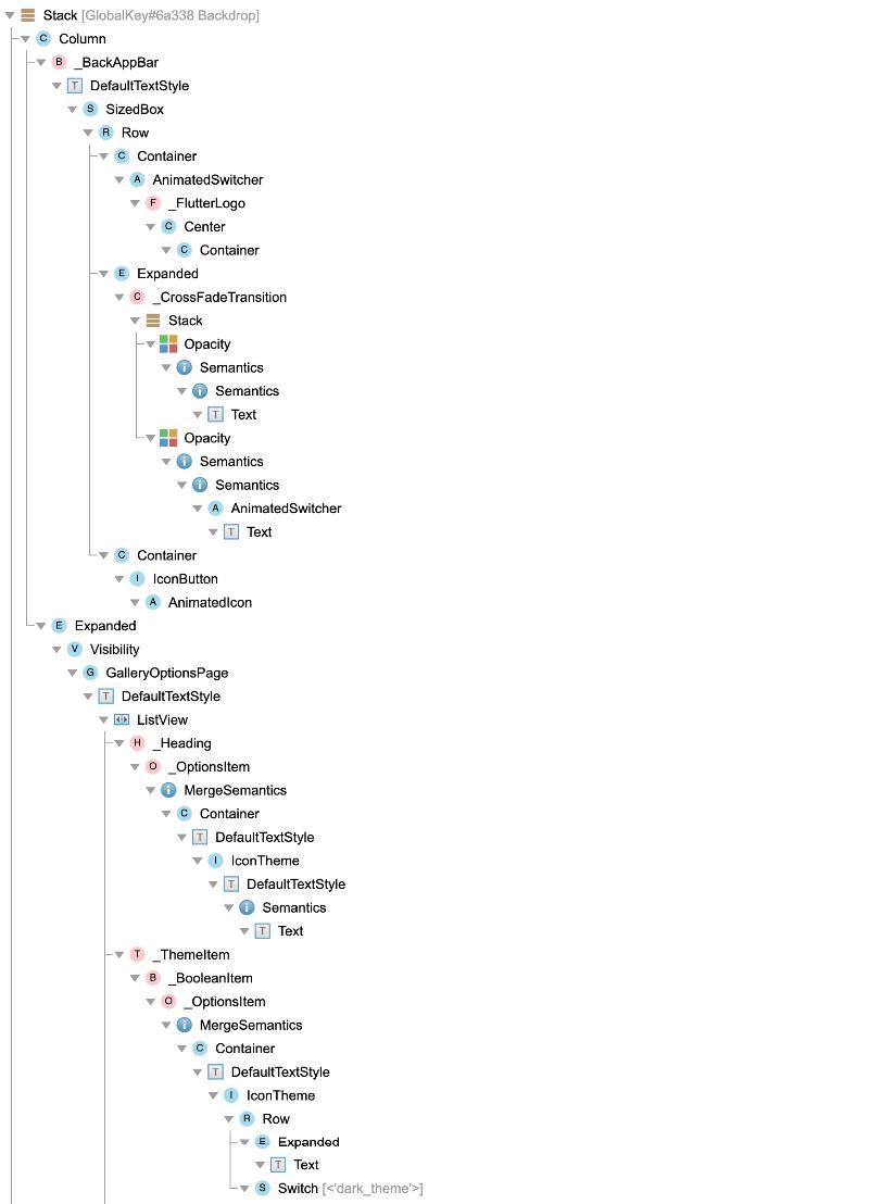El árbol de widgets con la creación de widgets de seguimiento habilitada