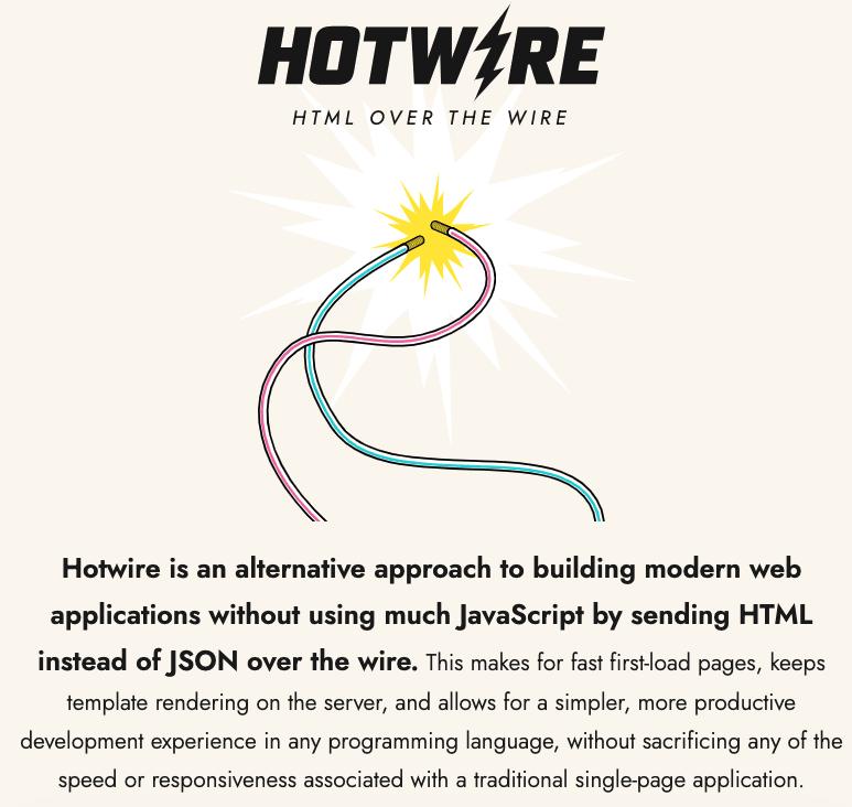 Hotwire.dev