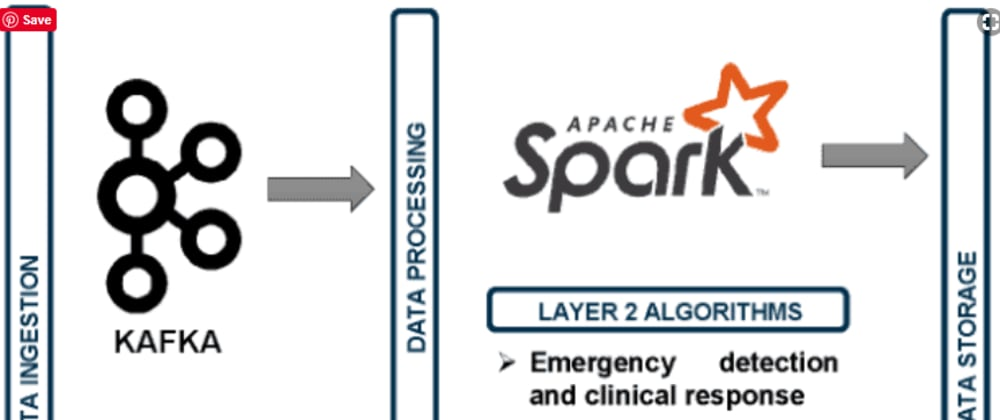Cover image for Confluent's Latest Funding Round Is One of Many Indicators Apache Kafka Is Here to Stay