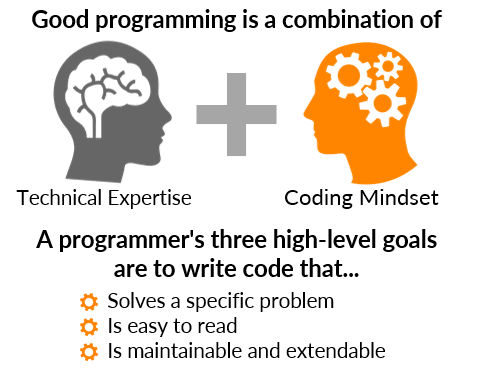 Writing good code