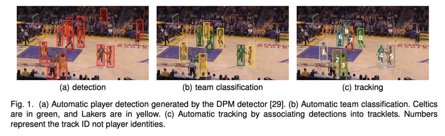 PlayerDetection