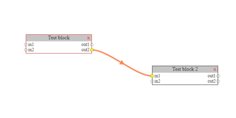 Make a Dataflow Editor with Vue - DEV Community 👩 💻👨 💻