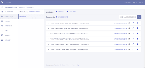 Dashboard view of Products