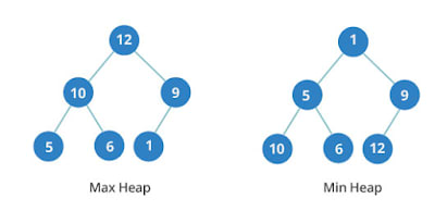 Top 10 Free Books and Courses to learn Data Structure and