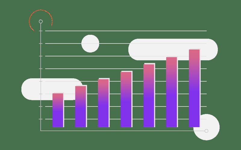 No more scaling headaches
